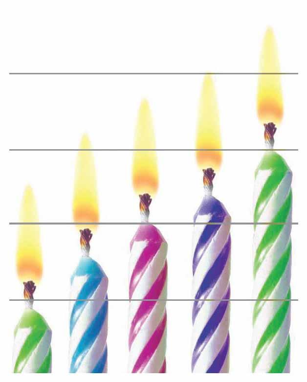 Celebrating Anniversaries & Milestones